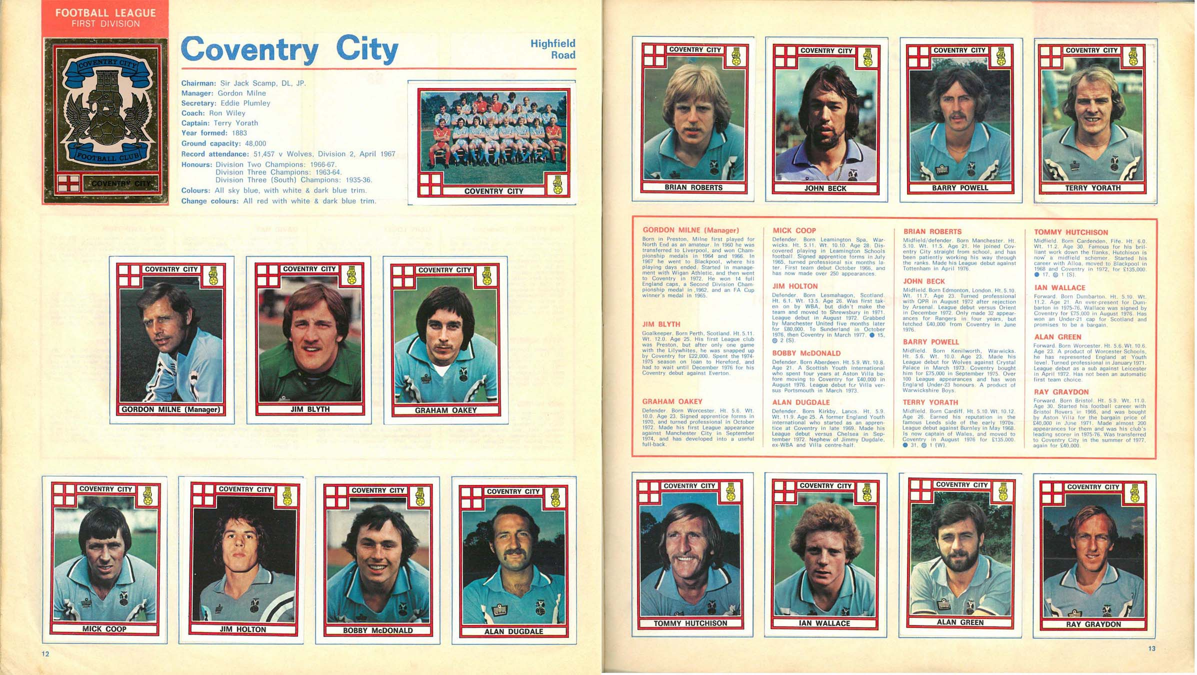 Coventry City 1978