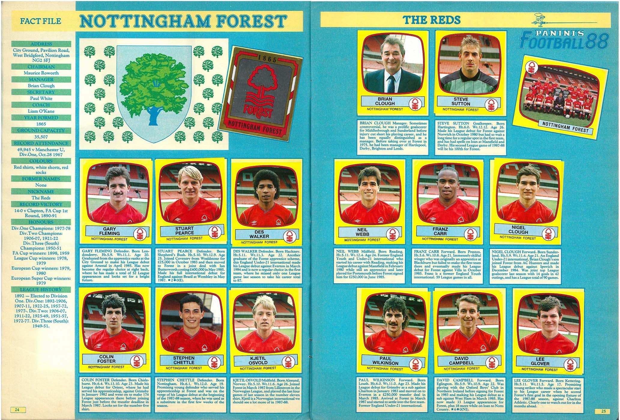 Nottingham Forest 1988