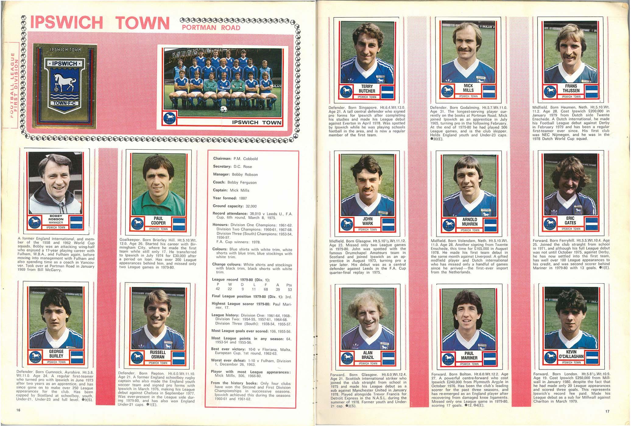 Ipswich Town 1981