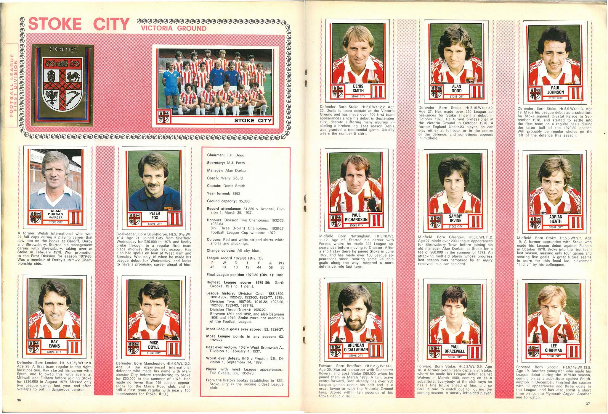 Stoke City 1981