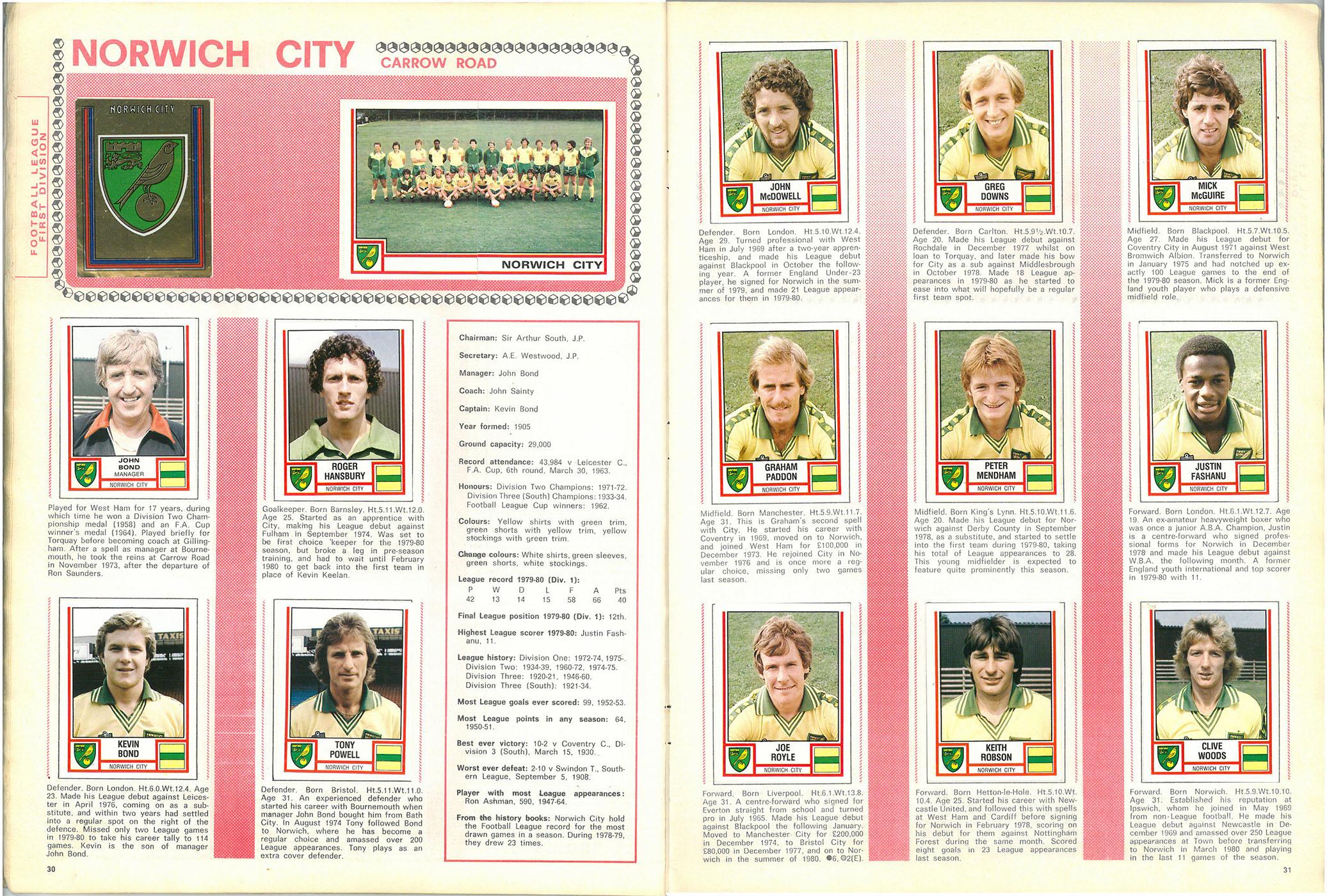 Norwich City 1981
