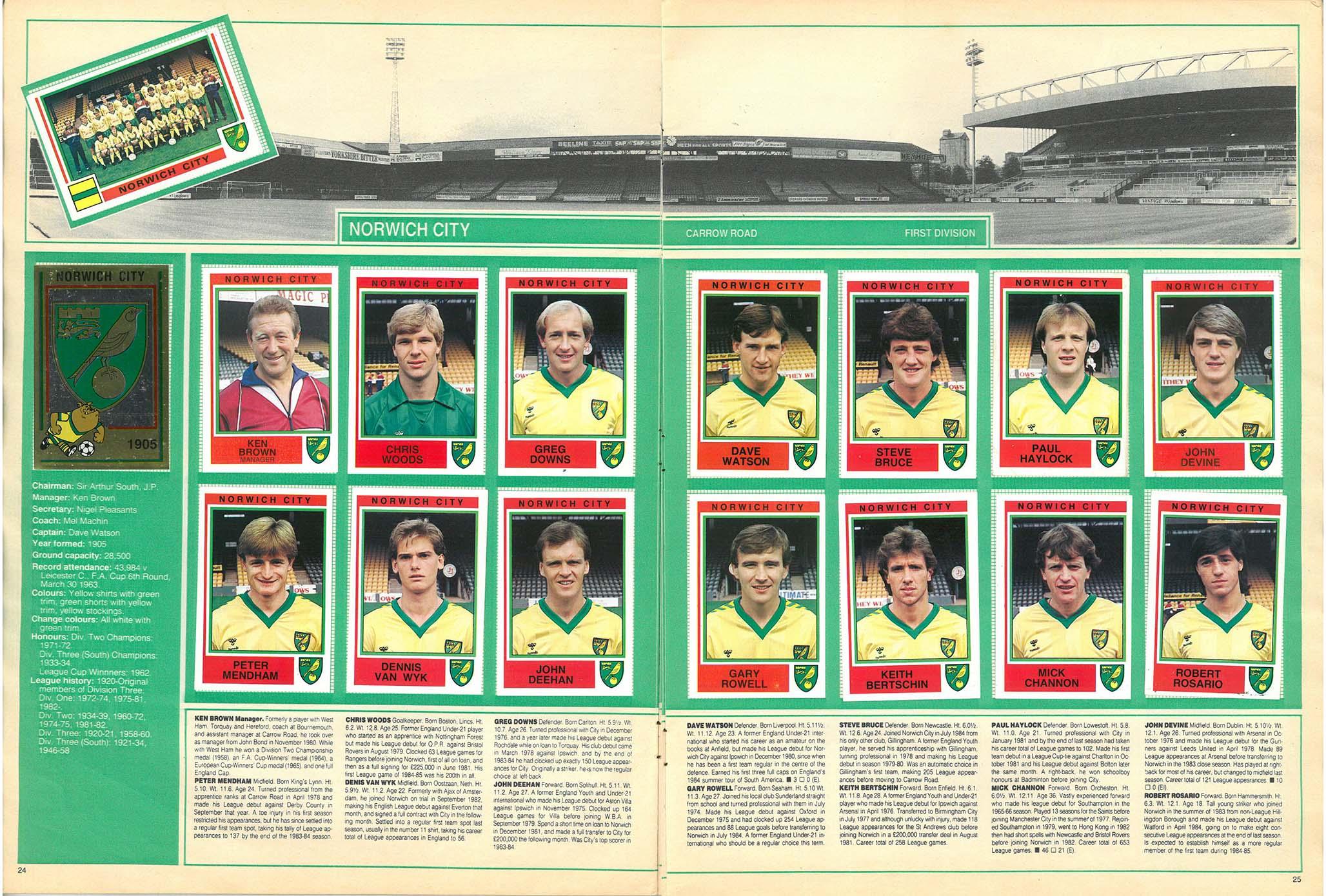 Norwich City 1985