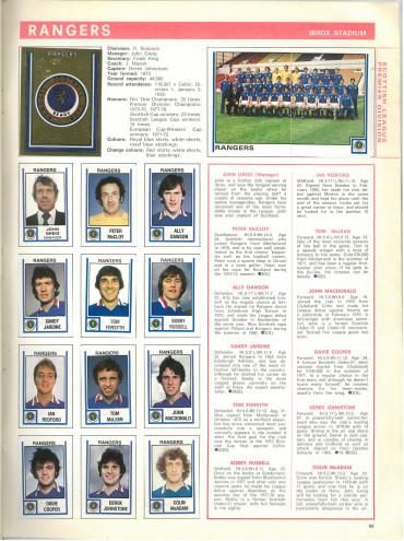 Rangers 1981