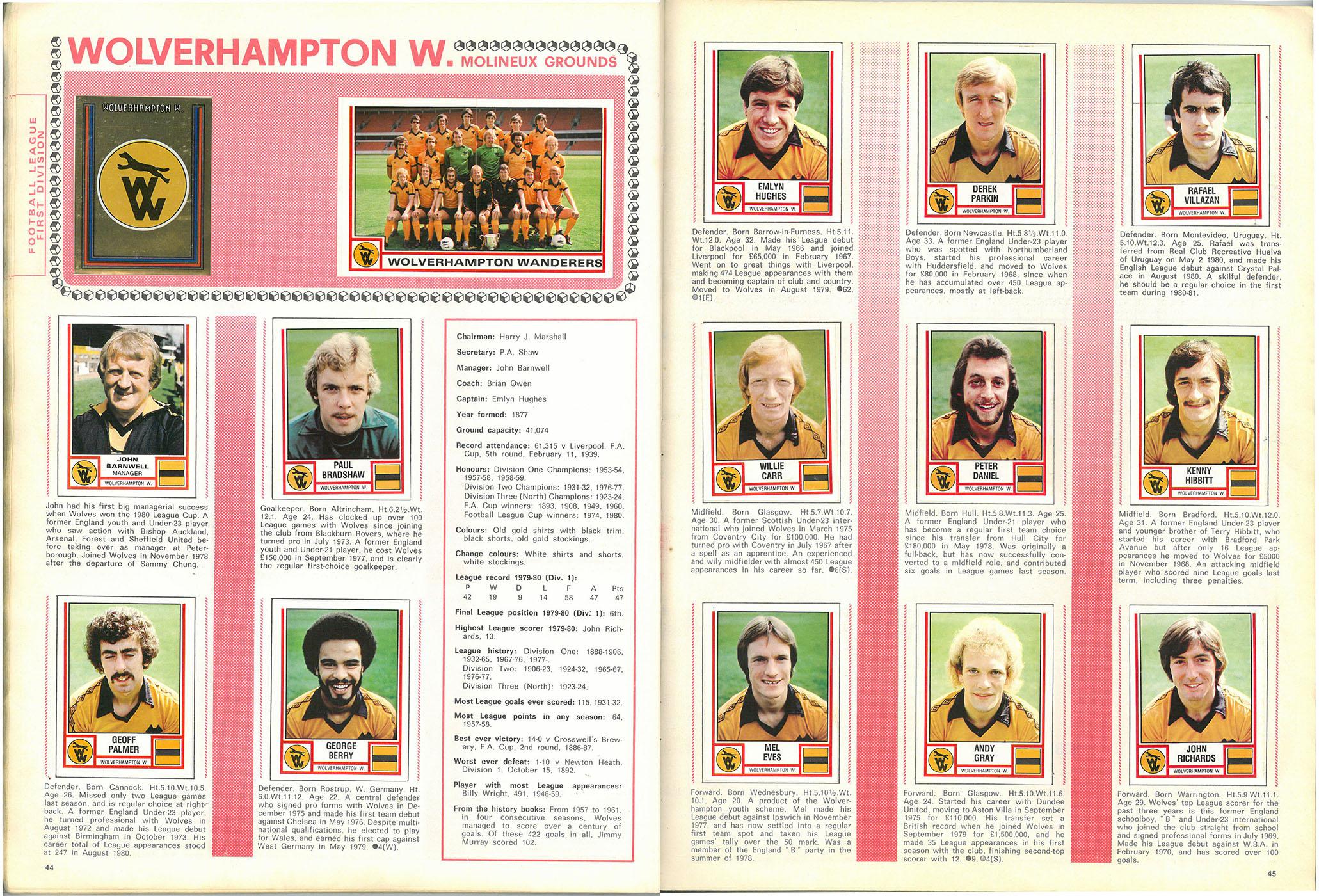 Wolverhampton Wanderers 1981